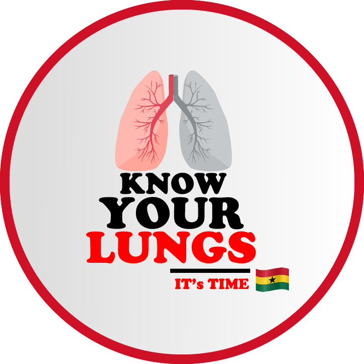Know your lungs